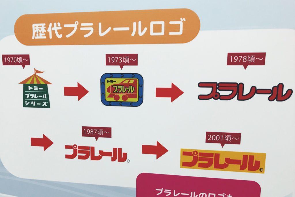 プラレールロゴの変遷